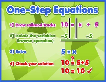 One Step Equation = Poster/Anchor Chart with Cards for Students Math Journal