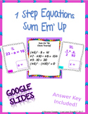 One Step Equations Google Slides