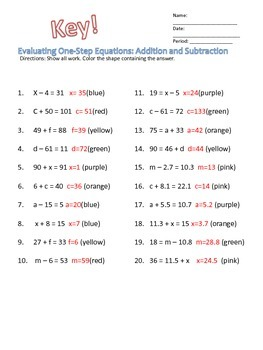 One-Step Equations: Adding & Subtracting