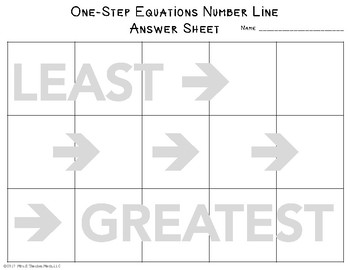 One-Step Equations Cut and Paste Activity