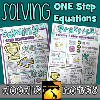 One Step Equation Fractions Teaching Resources | Teachers Pay Teachers