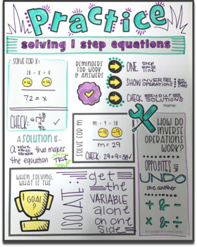 One Step Equations Doodle Notes