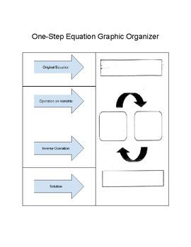 One-Step Equations Graphic Organizer