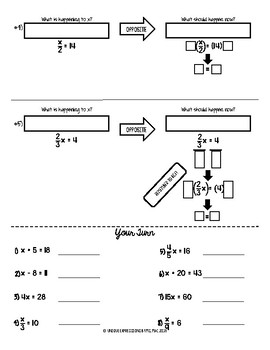 One-Step Equations Guided Practice