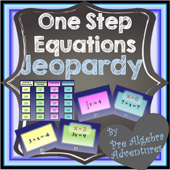 One Step Equations Activity {Jeopardy} {Solving Equations Activity}