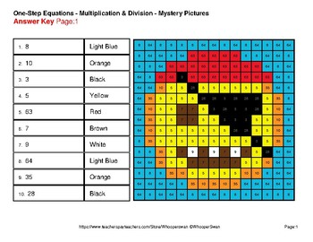 One Step Equations: Multiplication & Division - Color-By-Number Mystery Pictures