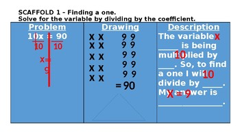 One Step Equations Multiplication with Negatives