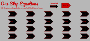 One Step Equations Virtual Task Cards (Google Edition)
