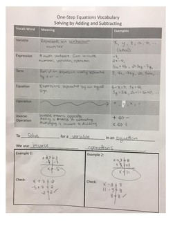 One Step Equations Vocabulary and Solve by Adding and Subtracting