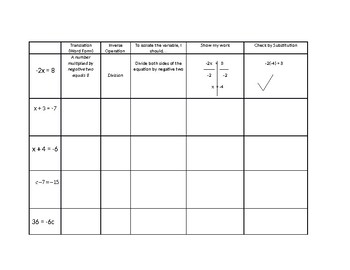 One Step Equations Worksheet (Graphic Organizer)