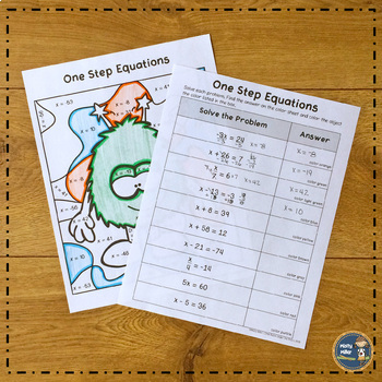 One Step Equations with Integers Coloring with Math