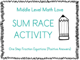 One Step Fraction Equations (Positive Answers) Sum Race Activity