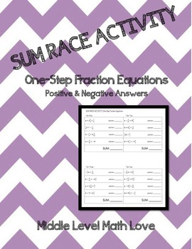 One Step Fraction Equations (Positive & Negative Answers) Sum Race Activity