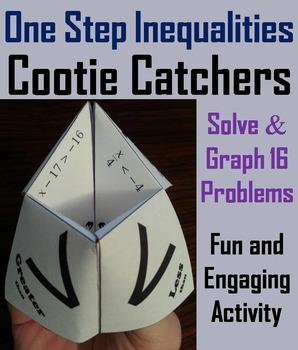 Solving One Step Inequalities Practice/ Solving 1 Step Ine