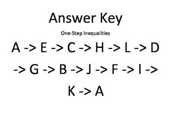 One-Step Inequalities- Around the World Answer Key