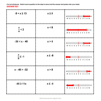 One-Step Inequalities Cut and Paste Activity
