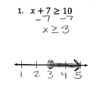 One Step Inequalities Guided Practice Problems