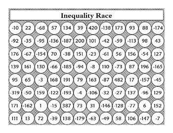 One Step Inequalities Race