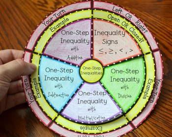 One-Step Inequalities Wheel Foldable