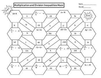 One-Step Multiplication and Division Inequalities Maze