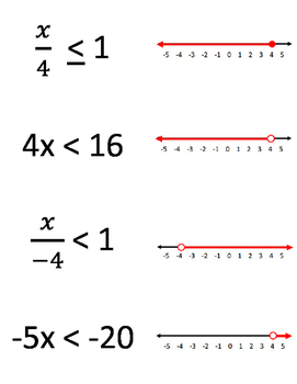 One Step Multiplying & Dividing Inequalities - Odd Man Out