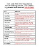 One-, Two-, Multi-Step, and Literal Equations Vocabulary Worksheet and Quiz