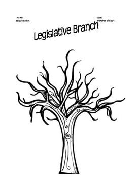 One.. Two.. Tree Branches of Governmnet