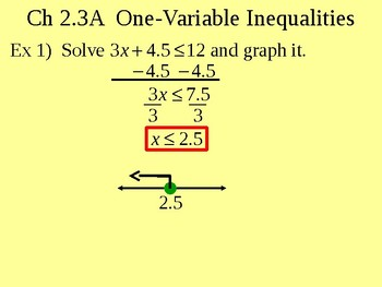 One-Variable Inequalities