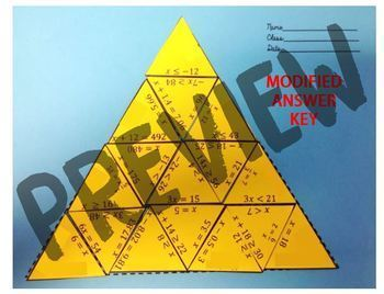 One Variable One Step Equations and Inequalities Puzzle TEKS 6.9