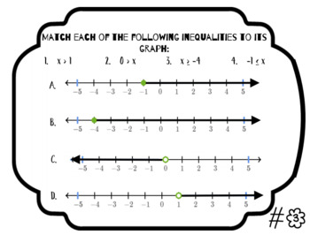 One-Variable One-Step Inequalities Stations Activity!