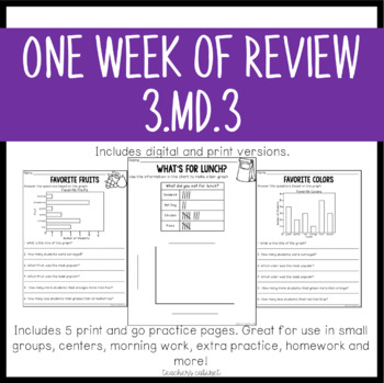 One Week of Review {3.MD.3}