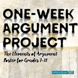 One-Week Elements of Argument Poster Project for Grades 7-12 {CCSS}