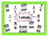 One Whole = Equivalent Fractions to 1