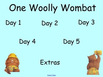 One Woolly Wombat Guided Reading Lesson - Four Blocks Literacy