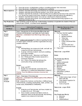 One Year of Biology Lesson Plans (with TEKS) 5e
