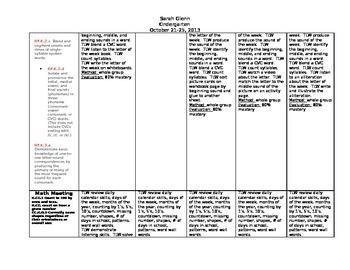 One Year of Kindergarten Lesson Plans (bundled together)