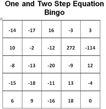 One and Two Step Equations Activity Bundle