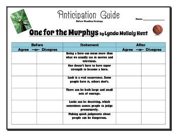 One for the Murphys Anticipation Guide