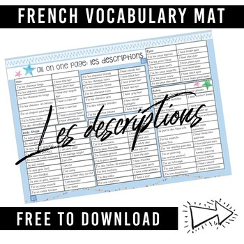 French, Descriptions: Writing Guide