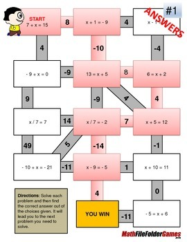 One-step Equations Mazes (Fun Worksheets)