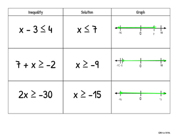 One-step Inequalities Matching Game