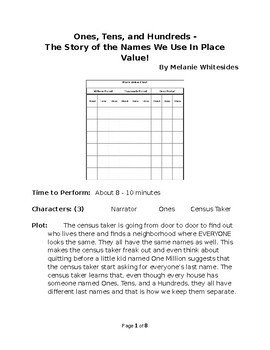Ones, Tens, and Hundreds - The Story of the Names We Use In Place Value!