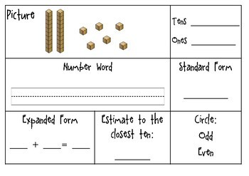 Ones and Tens Dry Erase Mats - 24 Activities for Math Centers + Editable Mat