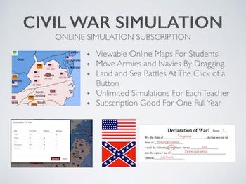 Online Civil War Simulation Subscription