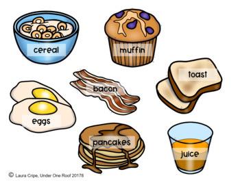 Online Class Reward System: Food Themed