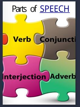 Online Digital Interactive Magazine & PDF Parts of Speech for Google Classroom
