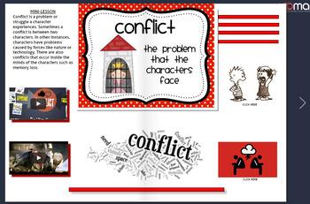 Online Digital Interactive Magazine & PDF Story Elements for Google Classroom