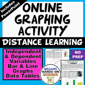 Online Graphing Activity (Independent and Dependent Variables)