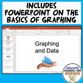 Graphing: Middle School Science NGSS Aligned Online Graphing Activities