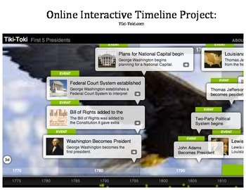 Online Interactive Timeline Project- Step-by-Step Directions